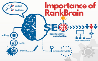 Importance of RankBrain